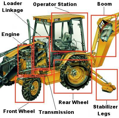 John Deere 400 Parts Diagram on john deere 3010 wiring diagram